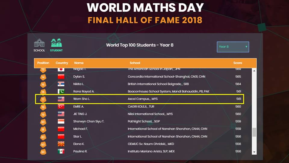 world math day 2 2018